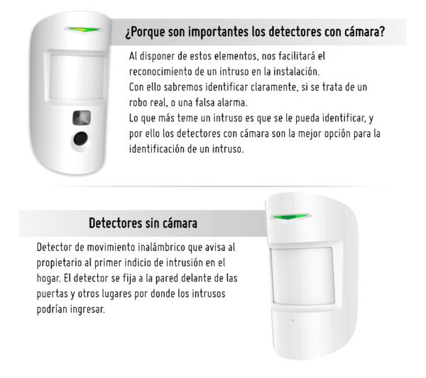 descripción-kit-alarma-coessegur